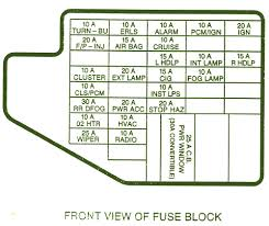 2004 jaguar x type fuse diagram wiring library 05 jeep wrangler fuse diagram trusted wiring diagram 05 jaguar s type fuse diagram 05 jeep