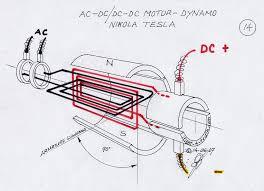 the ac motor nikola tesla