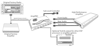 pac wiring ford 2015 wiring diagrams value pac wiring ford 2015 wiring diagrams bib pac wiring ford 2015
