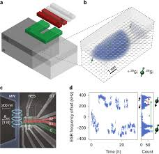 A Silicon Quantum Dot Coupled Nuclear Spin Qubit Nature