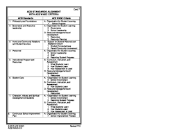 Reference Card 7 Accrediting Commission For Schools Western