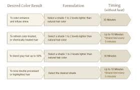 Argan Oil Color Chart About Argan Oil Glossing Cream Argan Color