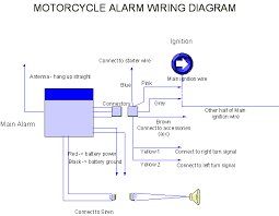 ignition wiring diagram needed archive kawiforums kawasaki ignition wiring diagram needed archive kawiforums kawasaki motorcycle forums