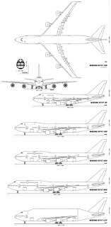 boeing 747 a comparison of the different 747 variants diagram of boeing