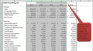 How To Use Excel For A Budget A Methodical Approach To Budget Fm