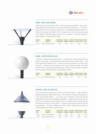 landscape wall lighting cool led lighting wiring diagram beautiful wiring diagram for two wall lights landscape wall lighting cool led lighting wiring diagram beautiful line voltage landscape low