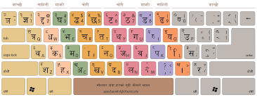 Hindi Keyboard Chart Pdf Free Preeti Typing Type In Preeti Fonts