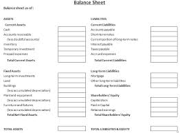 Basic Balance Sheet Template Excel Monthly Balance Sheet Excel Template Balance Sheet