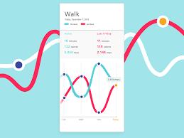 Walking Chart Simple Walking Analytics Chart Concept By Joann Nam On Dribbble
