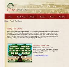 Making A Family Tree For Free Top Free Family History Software Family Tree