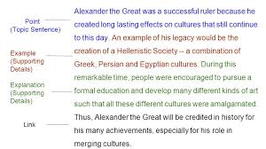 type my best critical essay on hillary jane eyre essay thesis best greek essays alexander the great
