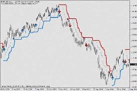 Forex Factory Charts Forex Factory Calendar Headlines Indicator Mt4 Forex