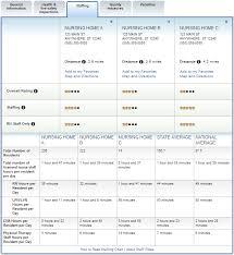 Nursing Charting Guidelines Sample Of Medicare Chartingample Of Medicare Charting