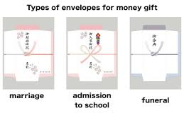 typeanners of envelopes in diffe occasions
