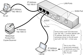 switches   network wiringdiagram showing computers connected to the router via cables