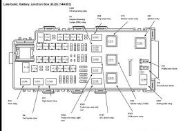 2002 mercury mountaineer where is the fuel pump relay fuel pump relay location see diagram below