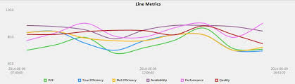 Chart Widget Time Series Chart Widget