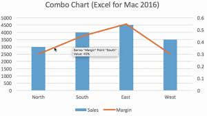 Combo Chart Excel Mac 2016 3 Minute Combo Chart With Excel For Mac 2016