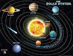 Teacher Created Resources Tcr7633 Solar System Chart Amazon