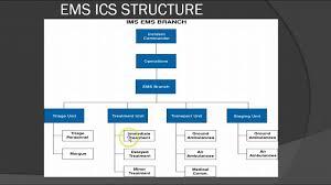 Ems Ics Chart Pin On Ems Operations