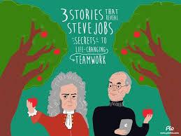 Teamwork Presentations Steve Jobs Tells 3 Stories About Teamwork Authorstream