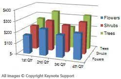 Different Types Of Charts In Ms Excel 2007 Excel Chart Types Pie Column Line Bar Area And Scatter