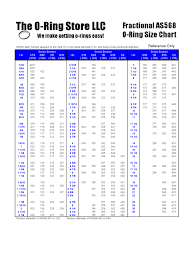 16 Explanatory As568 Chart