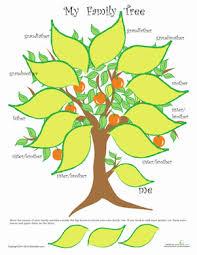 Make A Family Tree Activity Education Com