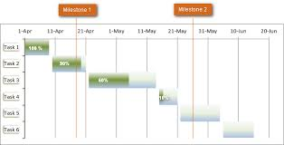 how to make gantt chart in excel step