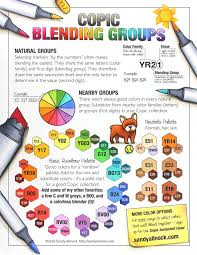 Copic Color Blending Chart Copic Blending Groups Copic Copic Markers Tutorial Copic
