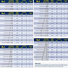 Pop Rivet Drill Size Chart Bedowntowndaytona Com