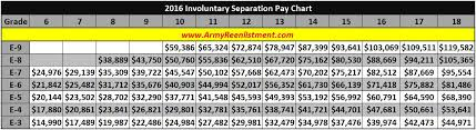 Airman Pay Chart 2016 24 Expository Veterans Disability Pay Chart