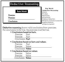 deductive reasoning jpg × infographics  deductive reasoning jpg 457×436 infographics infographics
