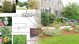 Small Picture Garden Design Career jumplyco