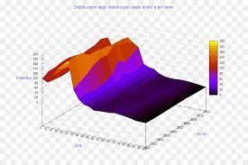Ollolai Gavoi Pie Chart Angle Line Angle Png Download