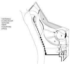 luxury houses mansion floor plans and floor plans on pinterest bedroom upstairs tony stark