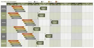 roadmap templates excel free technology roadmap templates smartsheet