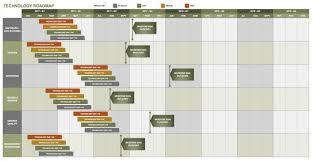 roadmap templates excel free technology roadmap templates smartsheet