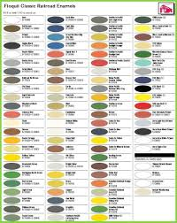 Testors Spray Paint Chart Exhaustive Testors Model Paint Chart Testors Brand Products