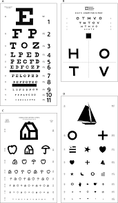 Expository Sloan Eye Chart 10 Feet Abo Blood Group Chart