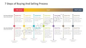Sales Ppt Template Sales Process Powerpoint Template