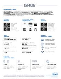 Venture Capital Lp One Pager For Fundraising From Limited