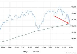 What Breaking The 200 Day Moving Average For Stocks Really