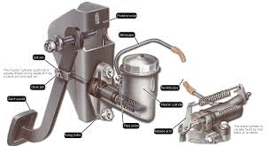 checking and removing a clutch master cylinder how a car works