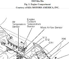 2003 kia rio intake air circuit high cause and fix car runs good graphic