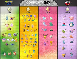 Pokemon Go Egg Chart 2019 Until Amazon Stock Chart 6 Canadianpharmacy Prices Net