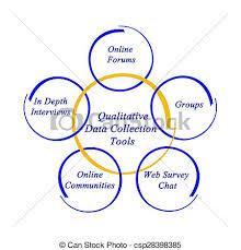 Qualitative Data Collection Tools