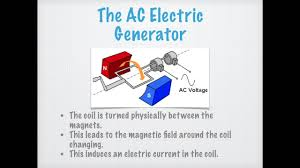 electric generator physics. Delighful Electric Basics Of Physics  The AC Electric Generator With