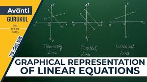 graphical representation of pair of linear equations in 2 variables