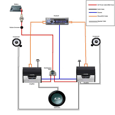 wiring diagram page 192 the best how to assemble car amp wiring Kenwood Amplifier Wiring Diagram amp wiring diagram this is a picture of the electrical here is an example of a circuit that you can make the guidelines for making car kenwood amp wiring diagram